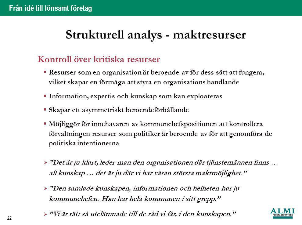 Strukturell analys - maktresurser