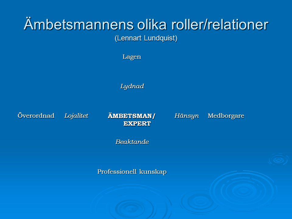 Ämbetsmannens olika roller/relationer (Lennart Lundquist)