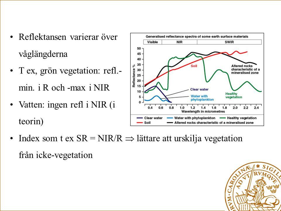 Reflektansen varierar över våglängderna T ex, grön vegetation: refl.-