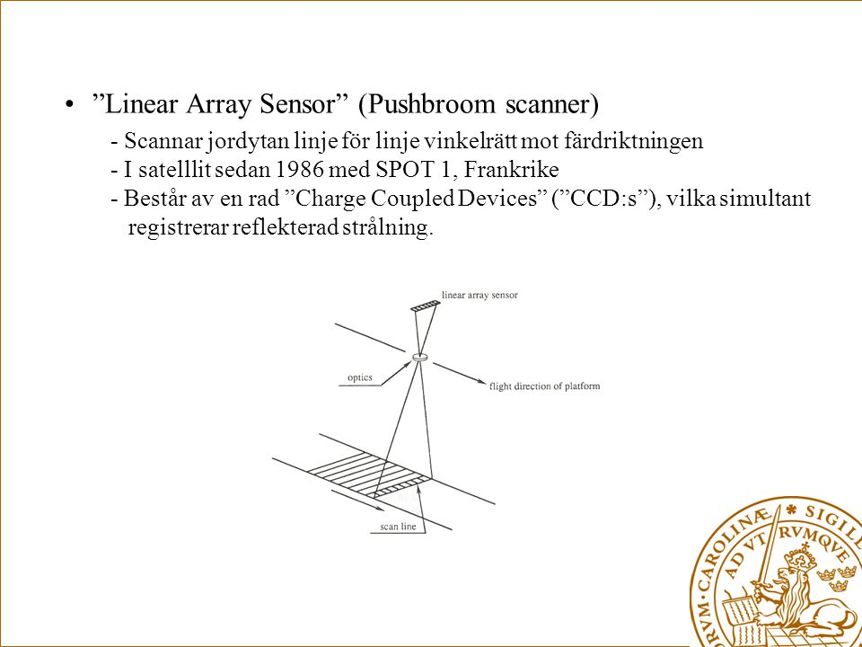 Linear Array Sensor (Pushbroom scanner)