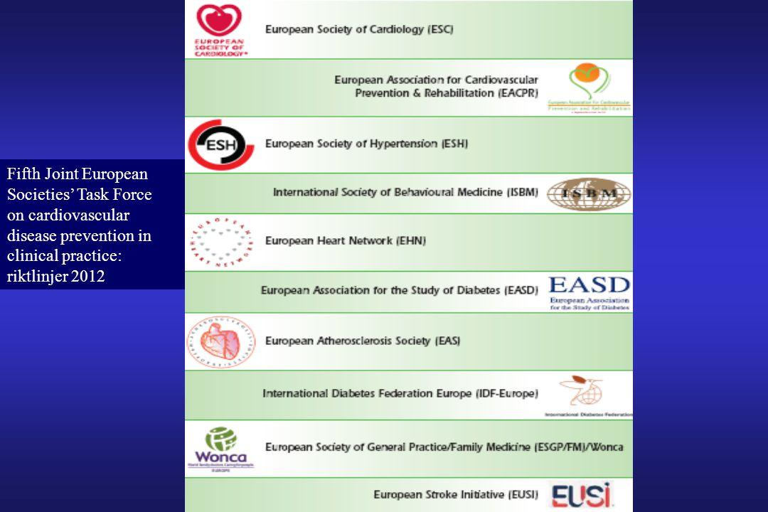Fifth Joint European Societies' Task Force