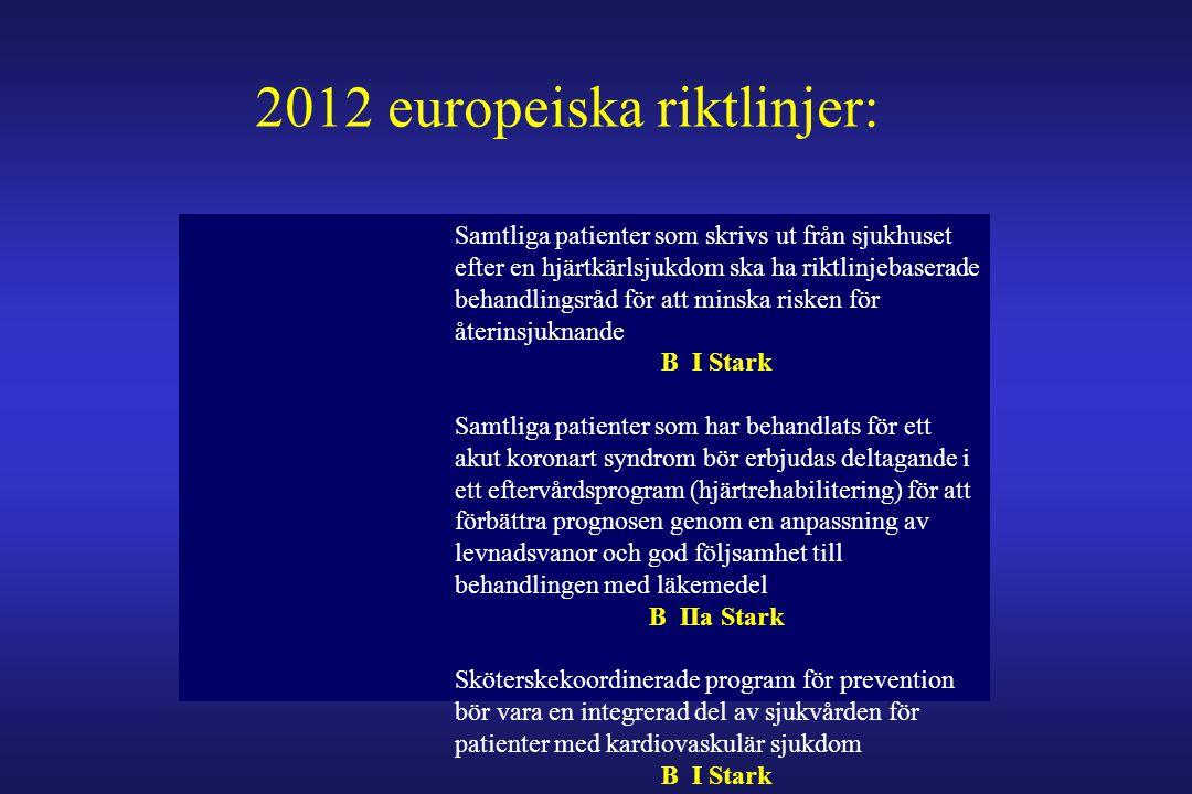 2012 europeiska riktlinjer: