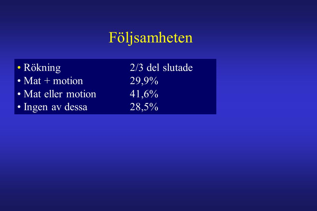 Följsamheten Rökning 2/3 del slutade Mat + motion 29,9%