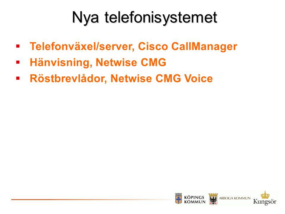 Nya telefonisystemet Telefonväxel/server, Cisco CallManager