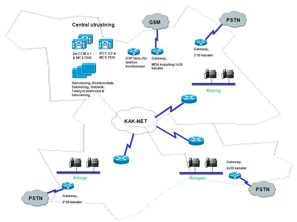 xxxxx PSTN GSM Central utrustning KAK-NET PSTN PSTN Köping Arboga