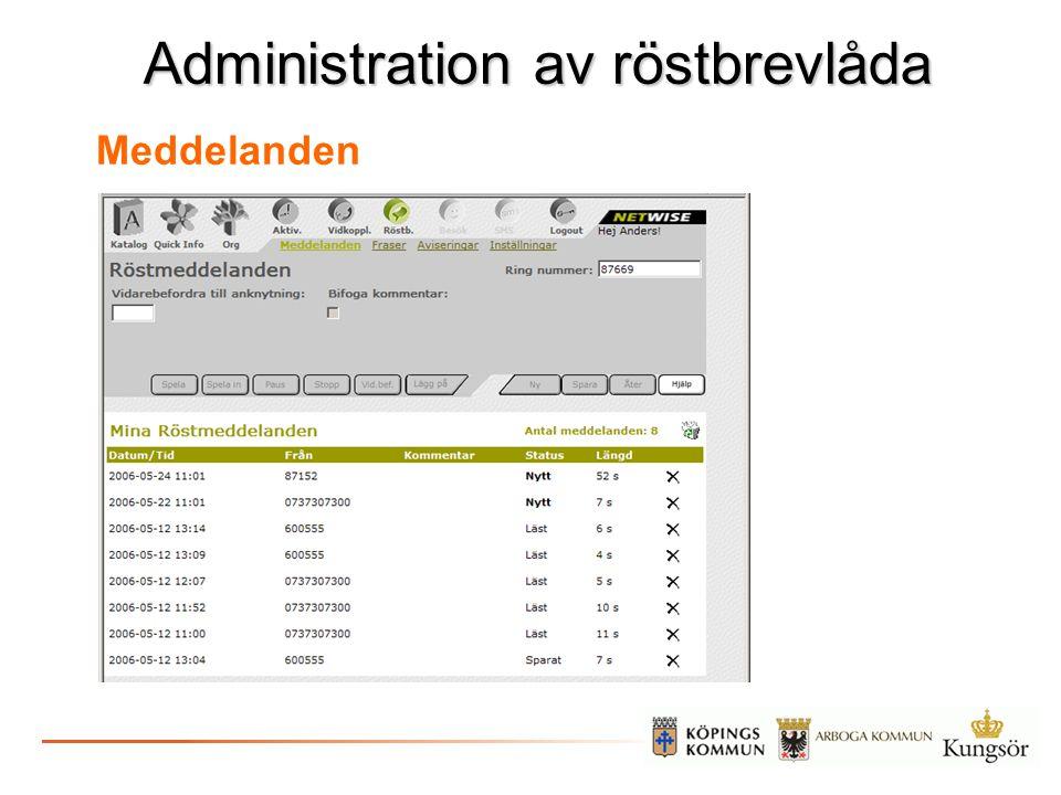 Administration av röstbrevlåda