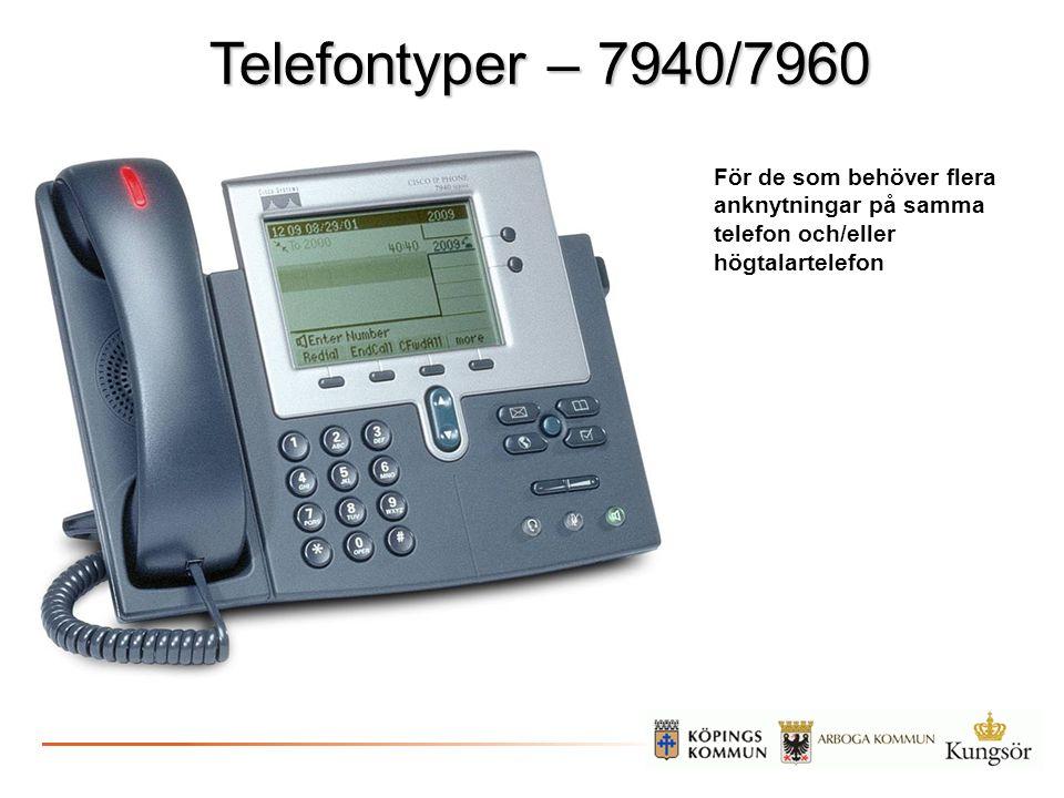 Telefontyper – 7940/7960 För de som behöver flera anknytningar på samma telefon och/eller högtalartelefon.