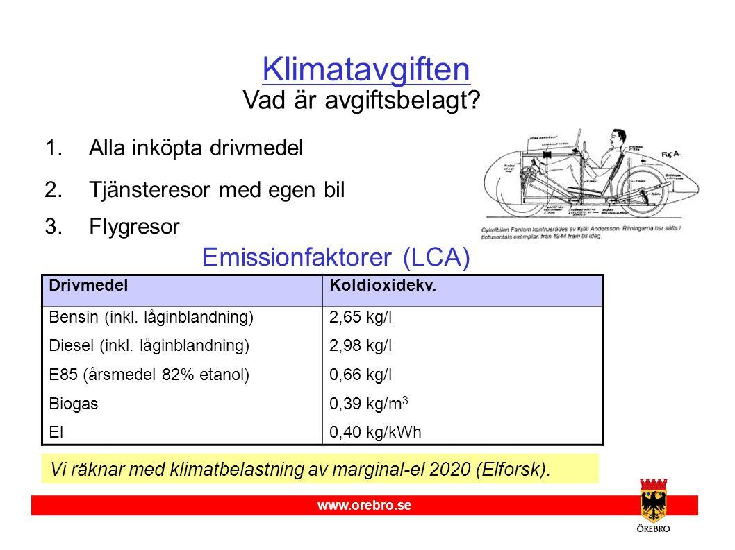 Emissionfaktorer (LCA)