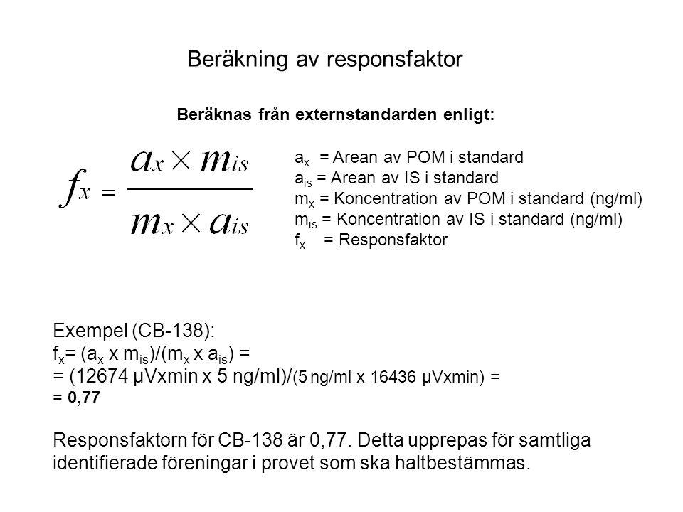 Beräknas från externstandarden enligt: