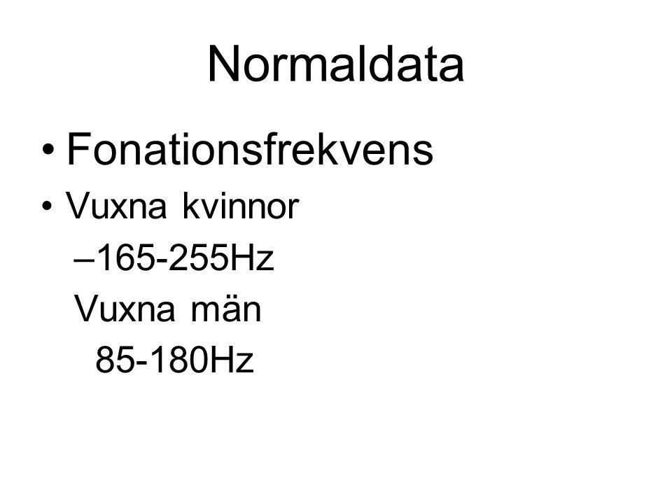 Normaldata Fonationsfrekvens Vuxna kvinnor 165-255Hz Vuxna män