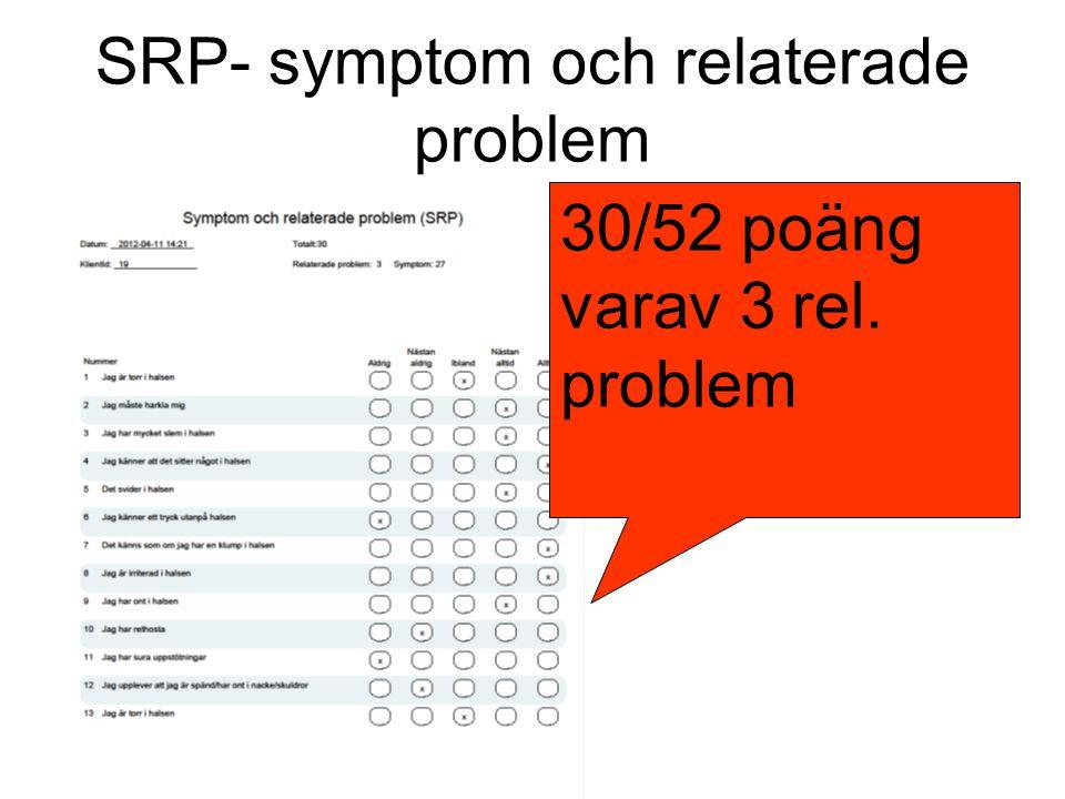 SRP- symptom och relaterade problem