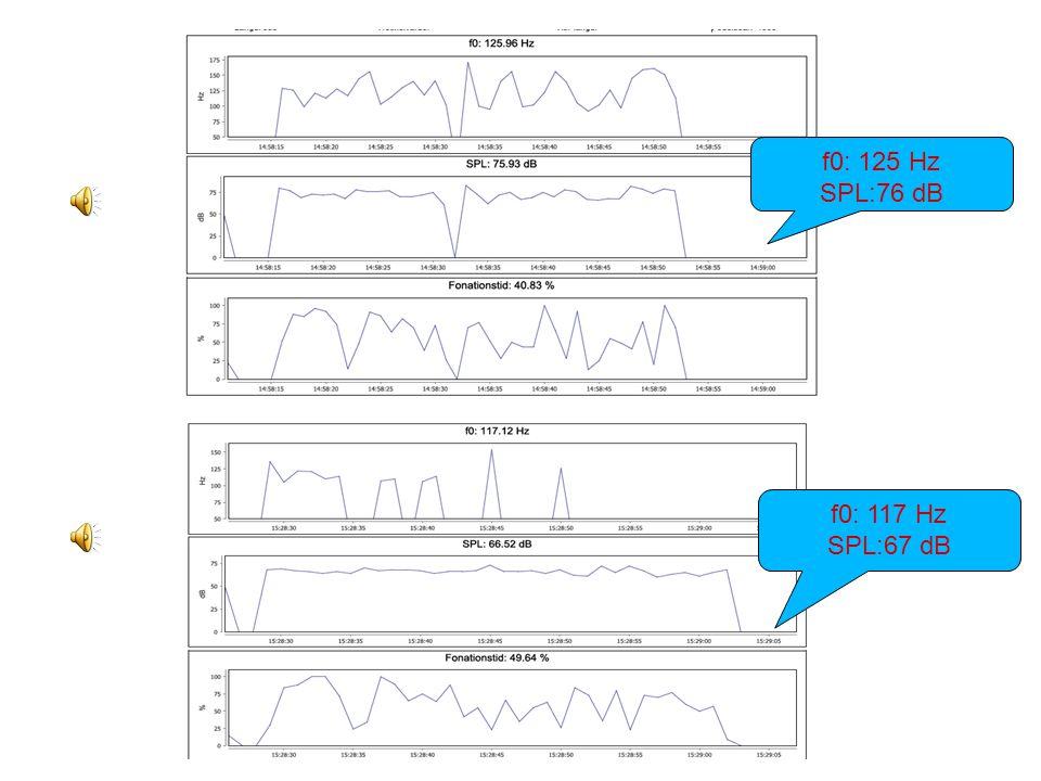 Exempel 1 2 st baselines vid högläsning av Ett svårt fall