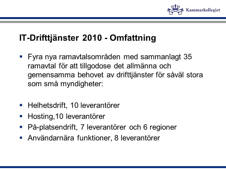 IT-Drifttjänster 2010 - Omfattning