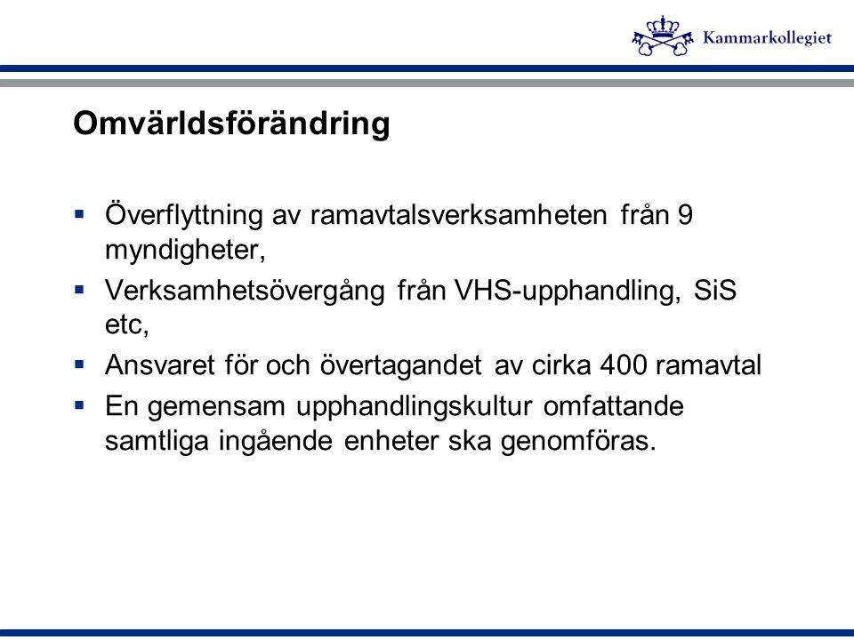 Omvärldsförändring Överflyttning av ramavtalsverksamheten från 9 myndigheter, Verksamhetsövergång från VHS-upphandling, SiS etc,
