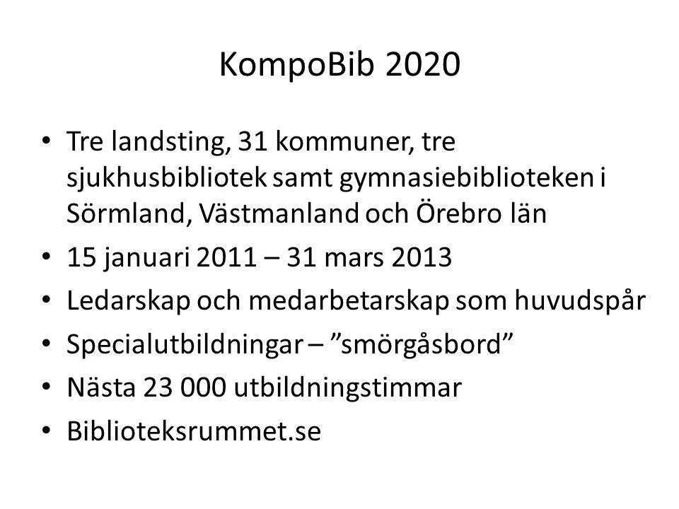 KompoBib 2020 Tre landsting, 31 kommuner, tre sjukhusbibliotek samt gymnasiebiblioteken i Sörmland, Västmanland och Örebro län.