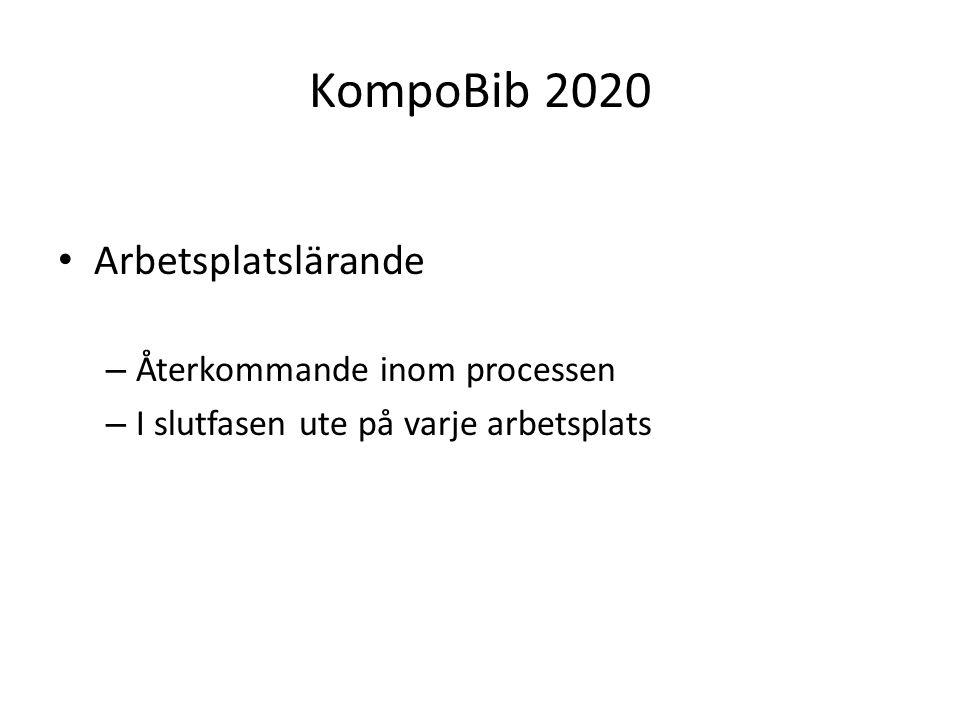 KompoBib 2020 Arbetsplatslärande Återkommande inom processen