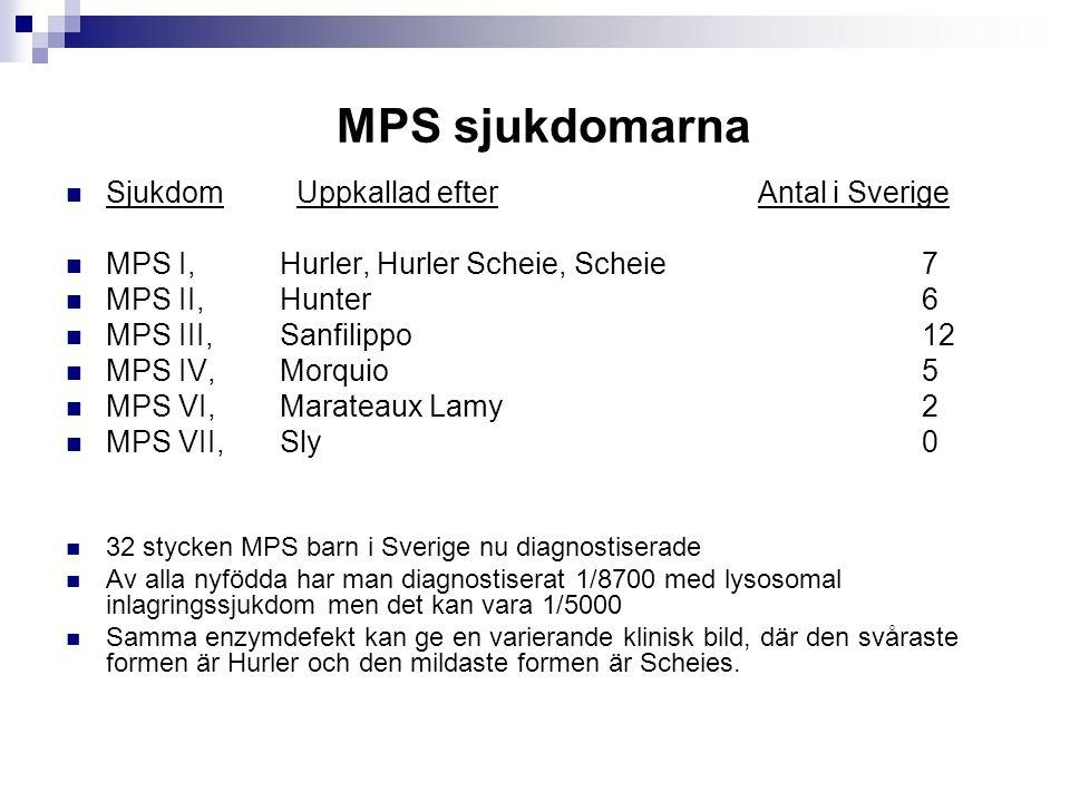 MPS sjukdomarna Sjukdom Uppkallad efter Antal i Sverige
