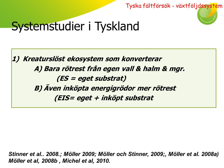Systemstudier i Tyskland