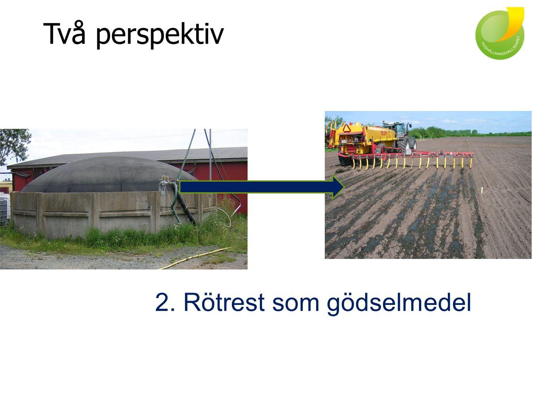 Två perspektiv 2. Rötrest som gödselmedel