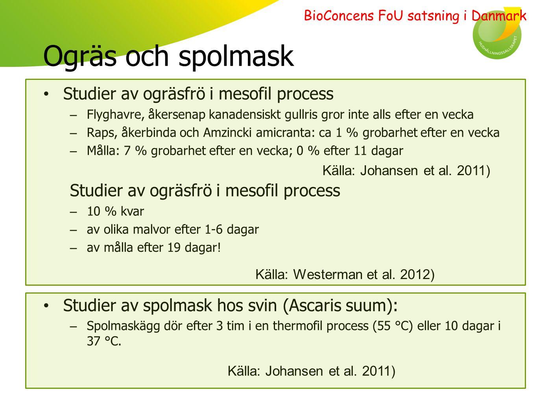 Ogräs och spolmask Studier av ogräsfrö i mesofil process