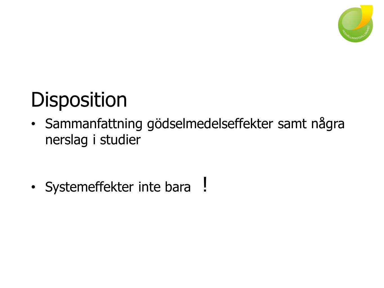 Disposition Sammanfattning gödselmedelseffekter samt några nerslag i studier.