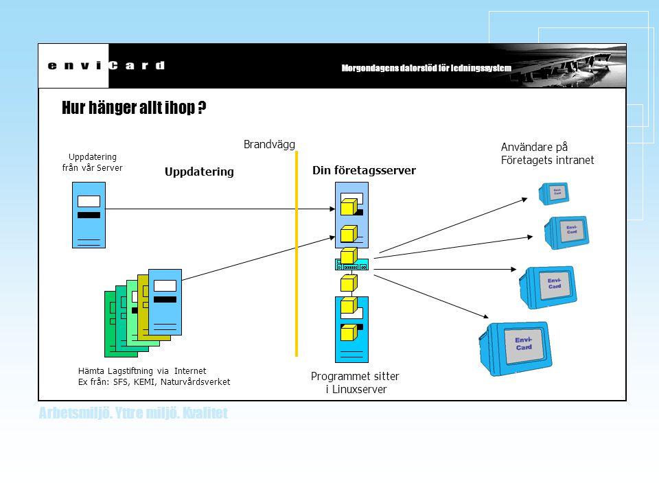 Hur hänger allt ihop Brandvägg Användare på Företagets intranet
