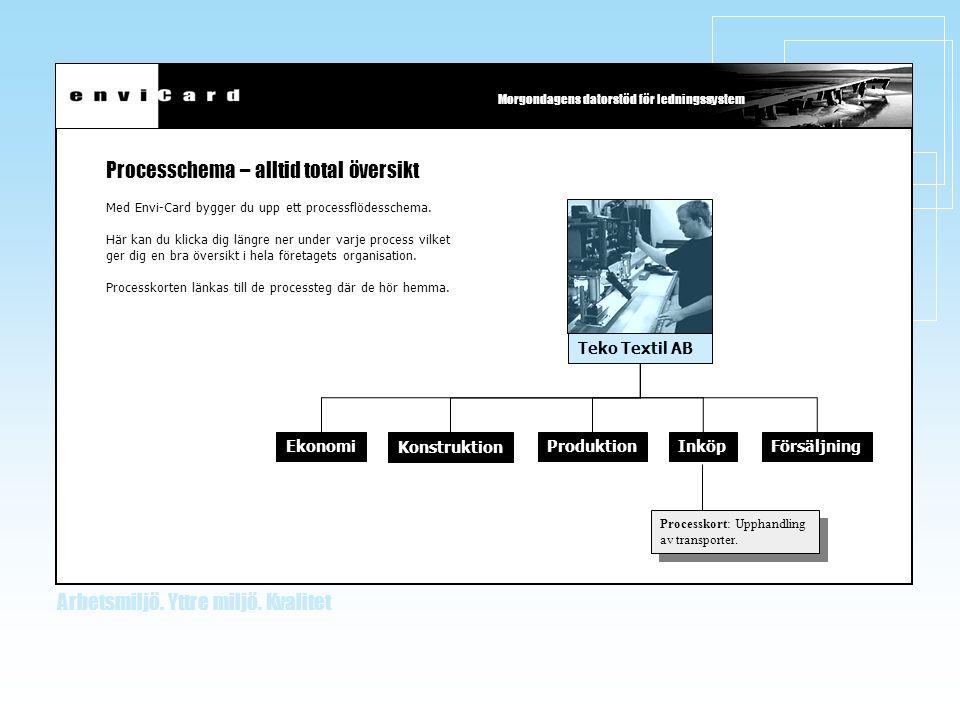 Processchema – alltid total översikt