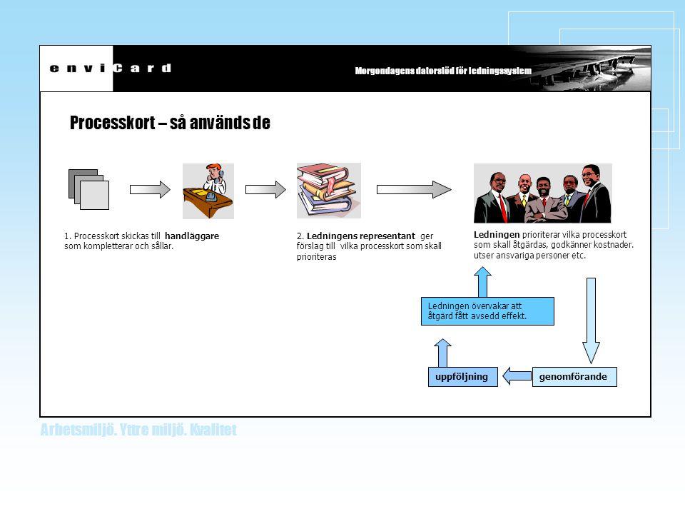 Processkort – så används de
