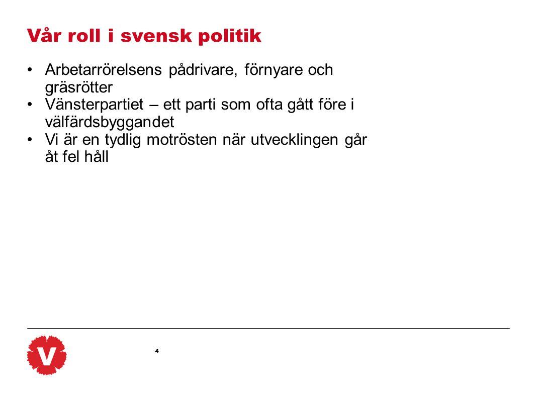Vår roll i svensk politik