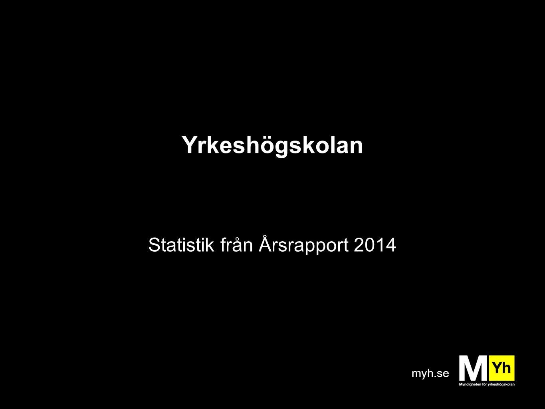 Statistik från Årsrapport 2014