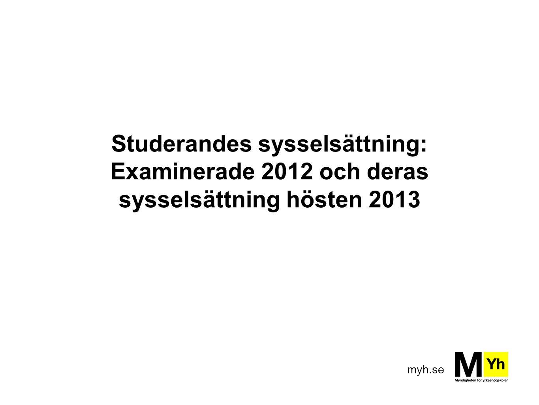 Studerandes sysselsättning: Examinerade 2012 och deras sysselsättning hösten 2013