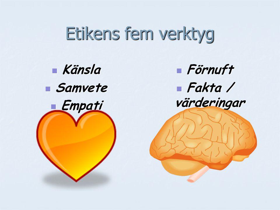 Etikens fem verktyg Känsla Samvete Empati Förnuft Fakta / värderingar