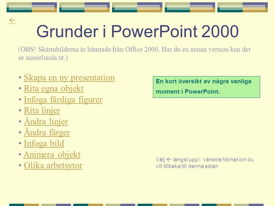 Grunder i PowerPoint 2000 Skapa en ny presentation Rita egna objekt