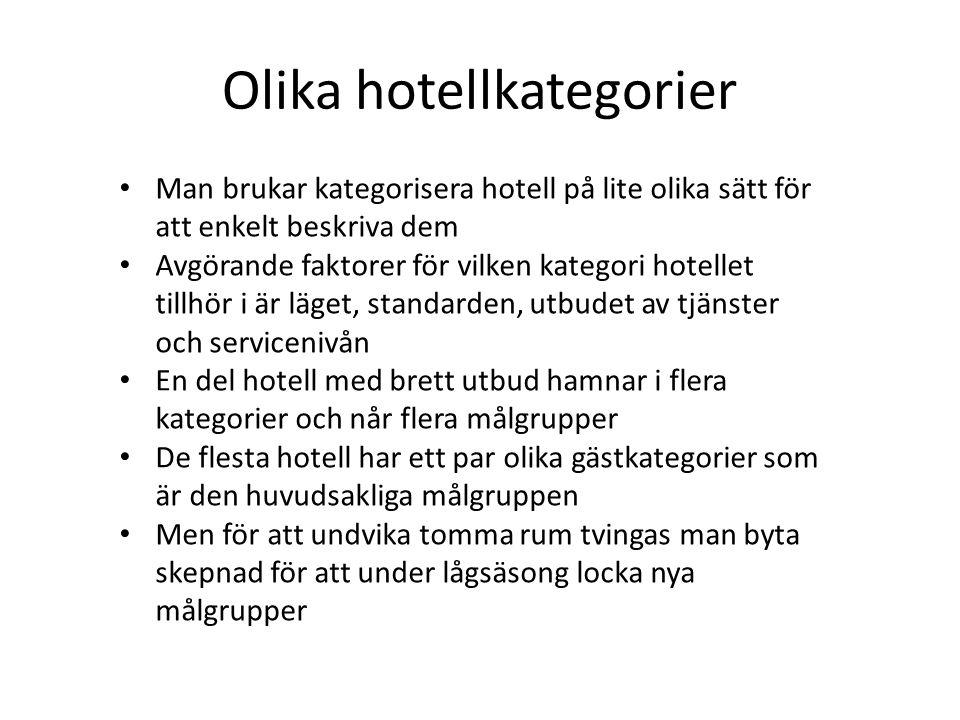 Olika hotellkategorier