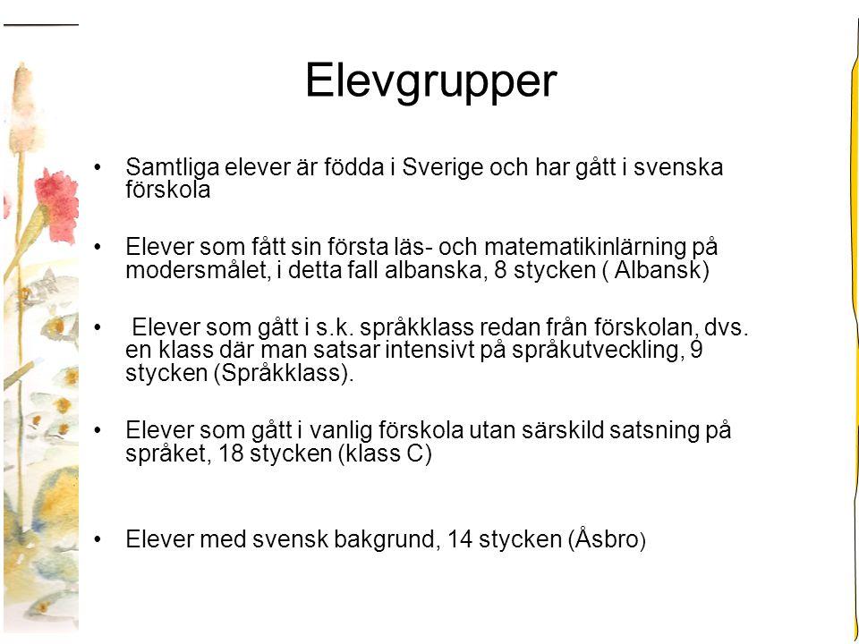 Elevgrupper Samtliga elever är födda i Sverige och har gått i svenska förskola.