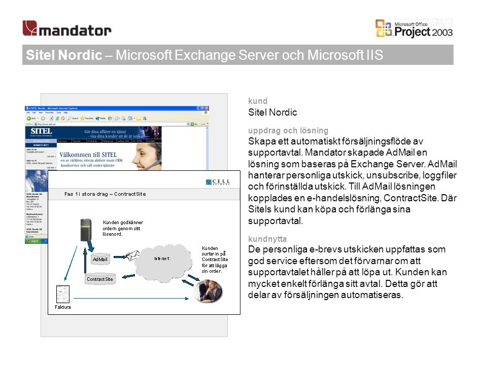 Sitel Nordic – Microsoft Exchange Server och Microsoft IIS