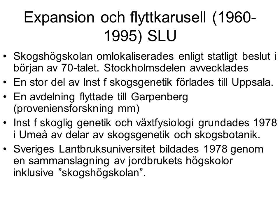 Expansion och flyttkarusell (1960-1995) SLU
