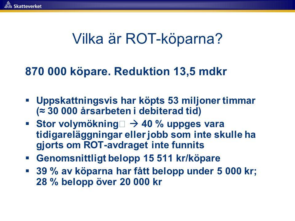 Vilka är ROT-köparna 870 000 köpare. Reduktion 13,5 mdkr