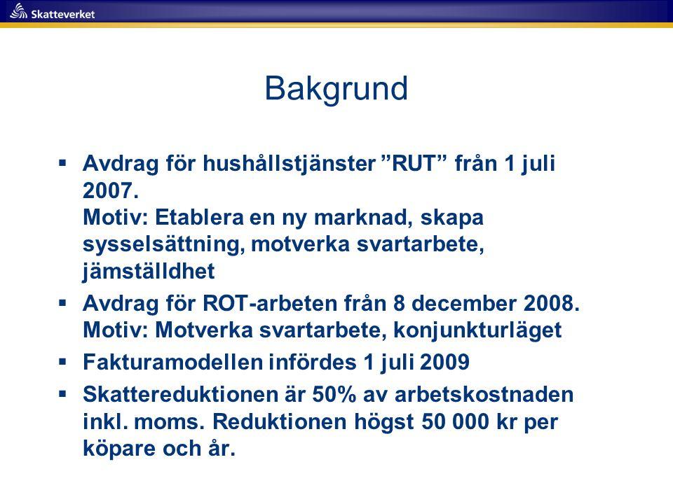 Bakgrund Avdrag för hushållstjänster RUT från 1 juli 2007. Motiv: Etablera en ny marknad, skapa sysselsättning, motverka svartarbete, jämställdhet.