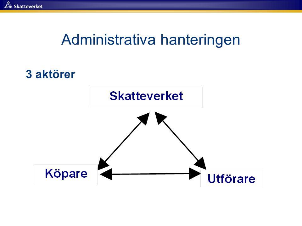 Administrativa hanteringen