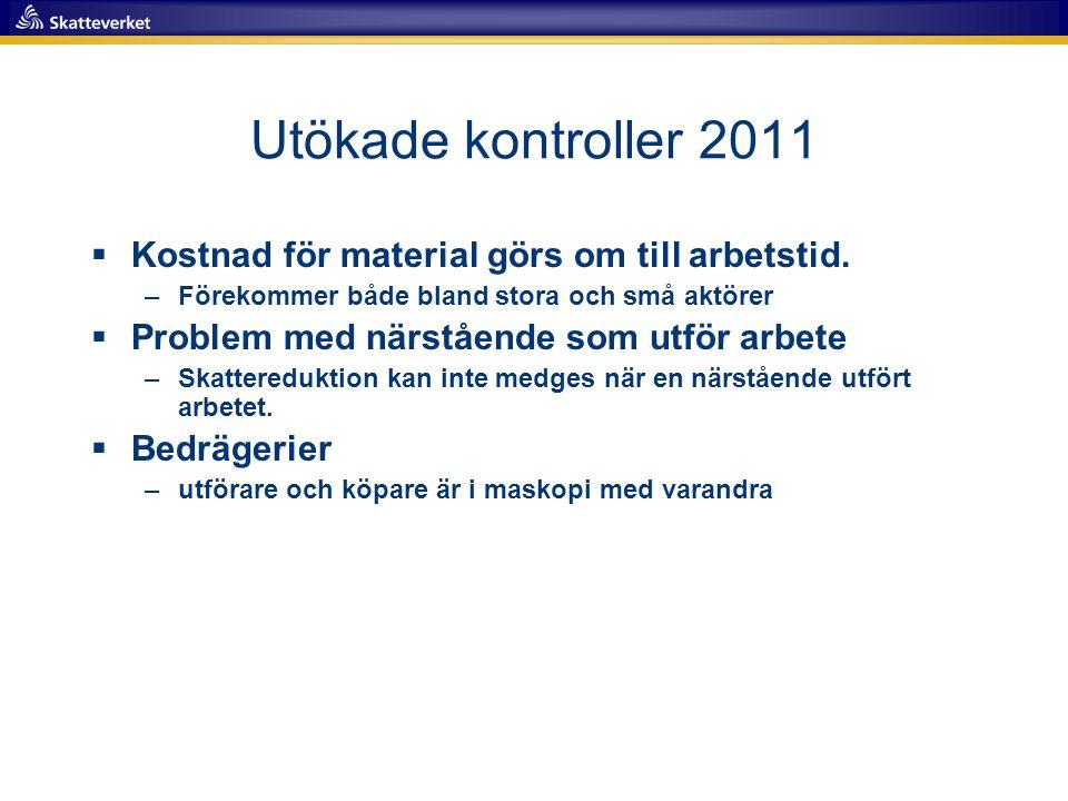 Utökade kontroller 2011 Kostnad för material görs om till arbetstid.