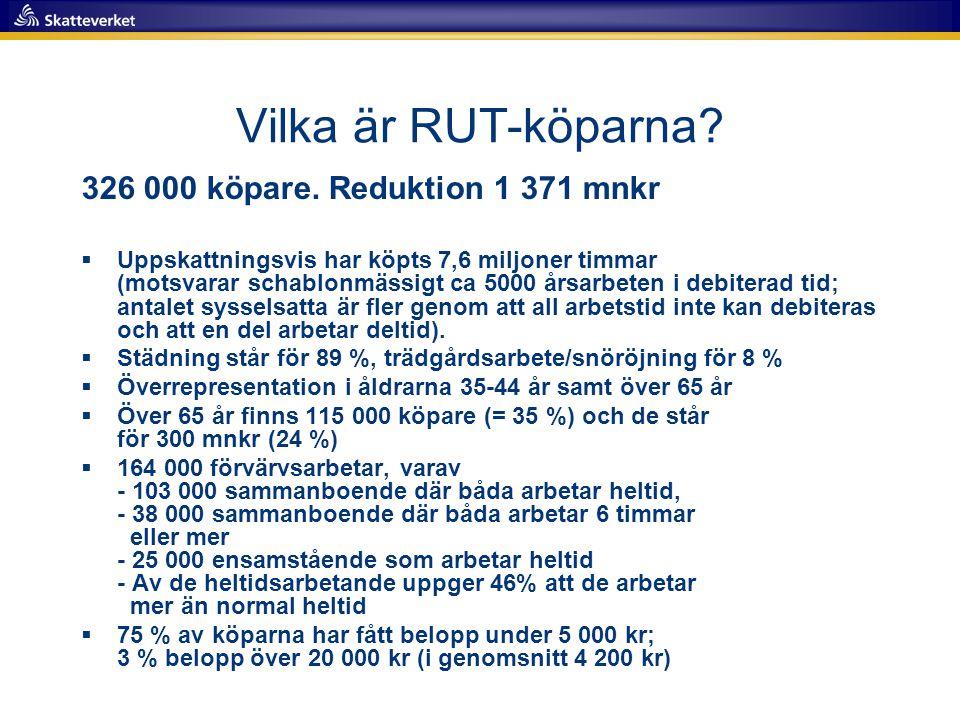 Vilka är RUT-köparna 326 000 köpare. Reduktion 1 371 mnkr