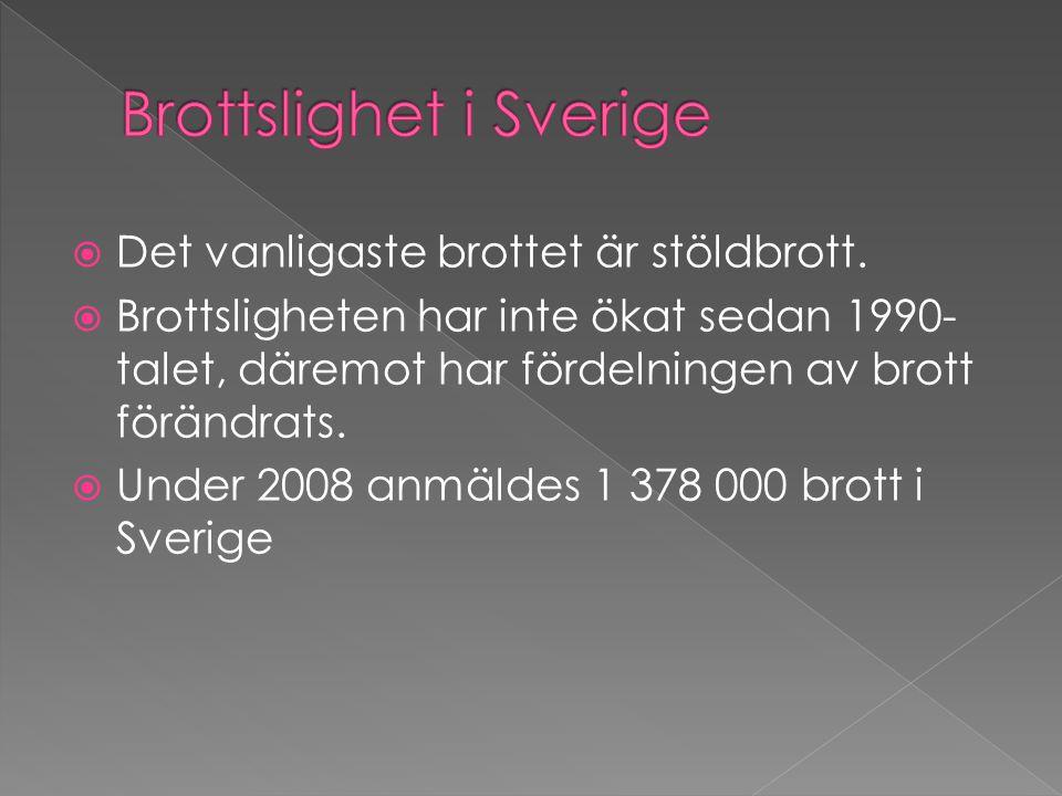 Brottslighet i Sverige