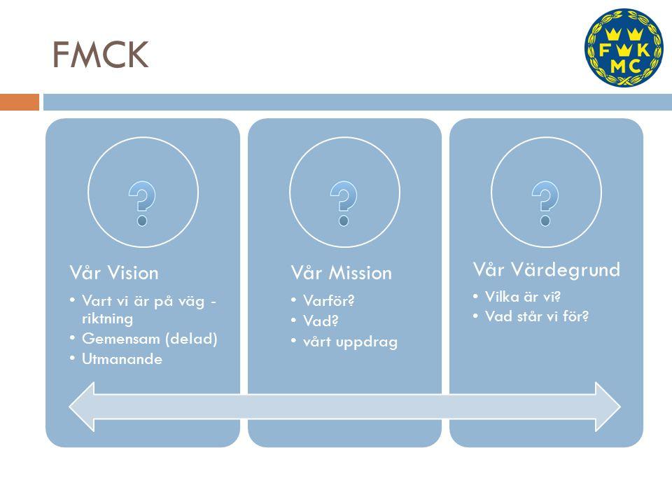 FMCK Vår Värdegrund Vilka är vi Vad står vi för Vår Vision