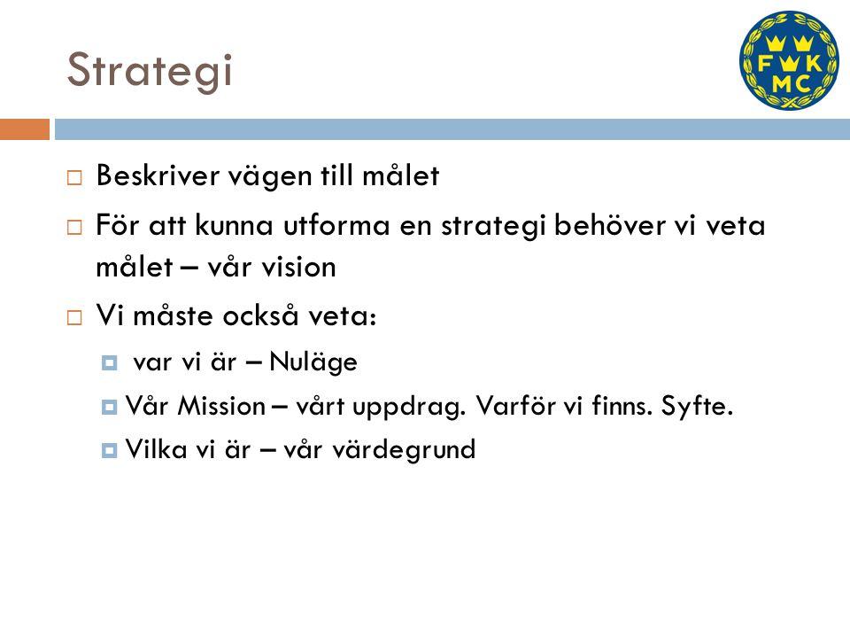 Strategi Beskriver vägen till målet