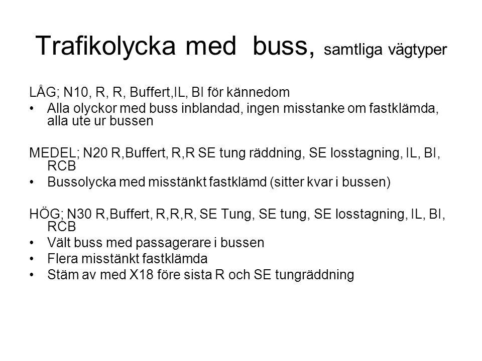 Trafikolycka med buss, samtliga vägtyper