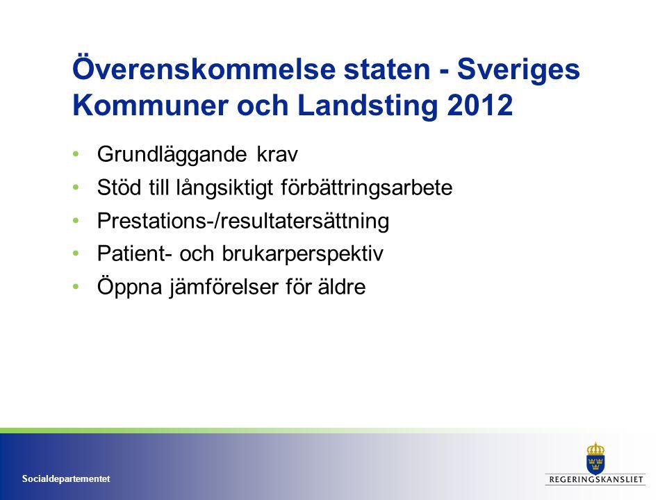 Överenskommelse staten - Sveriges Kommuner och Landsting 2012