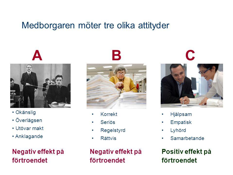 Medborgaren möter tre olika attityder