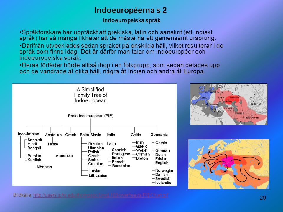 Indoeuropéerna s 2 Indoeuropeiska språk