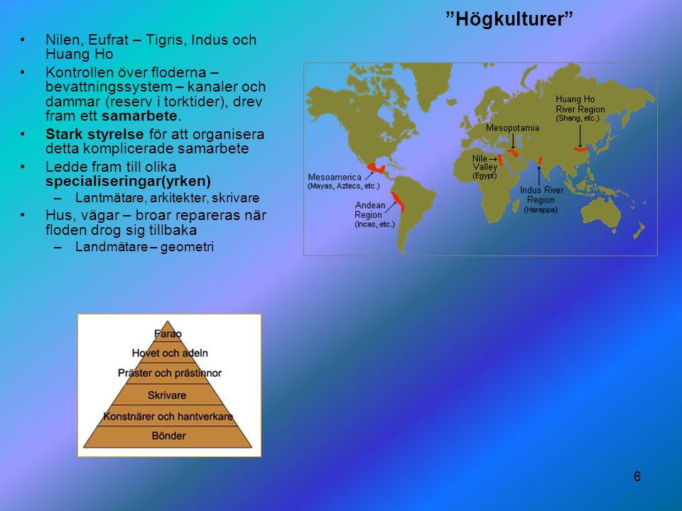 Högkulturer Nilen, Eufrat – Tigris, Indus och Huang Ho
